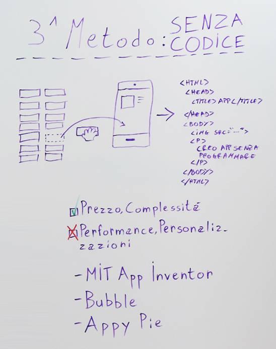 Strumenti per creare app senza saper programmare