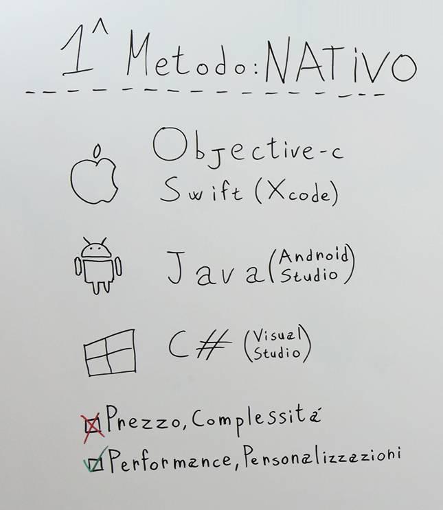 Sviluppare app native per iOS e Android