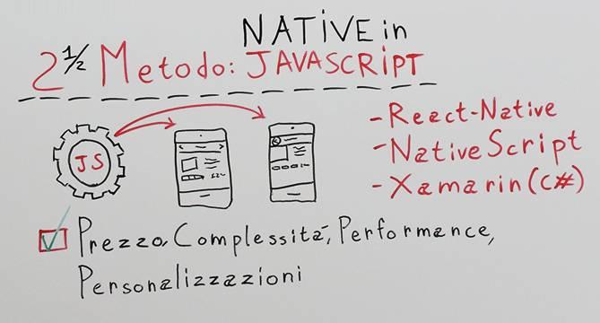 Creare app native ma con linguaggi diversi: Javascript e C# (React-Native e Xamarin)