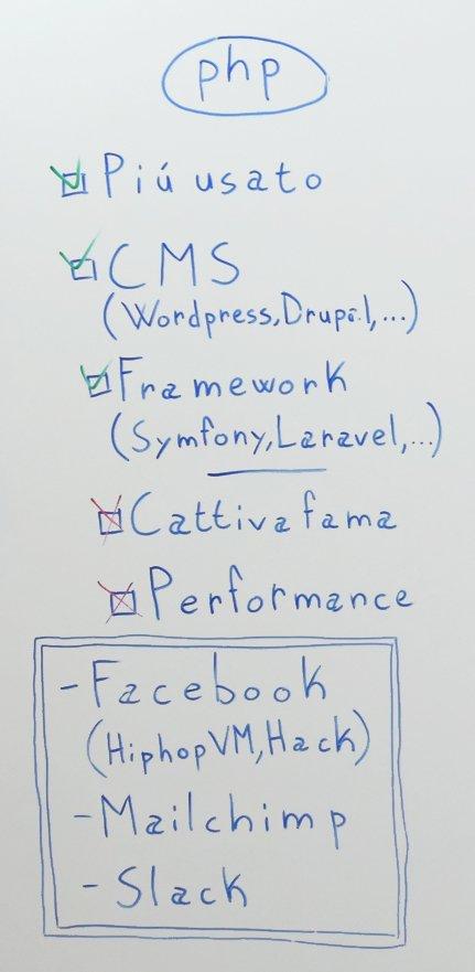 linguaggio-php-comparazione-piu-usato-cms-framework-pro-contro-vantaggi-svantaggi