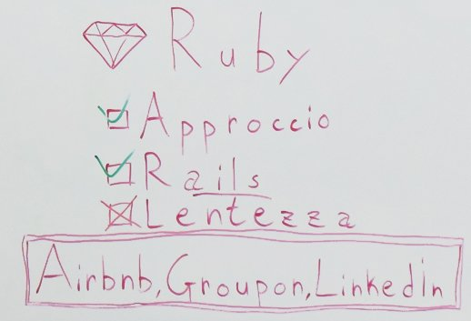 linguaggio-ruby-on-rails-lato-server-comparazione-approccio-framework-pro-contro-vantaggi-svantaggi