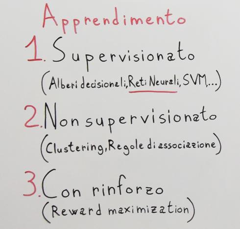 metodi-apprendimento-supervisionato-non-supervisionato-con-rinforzo